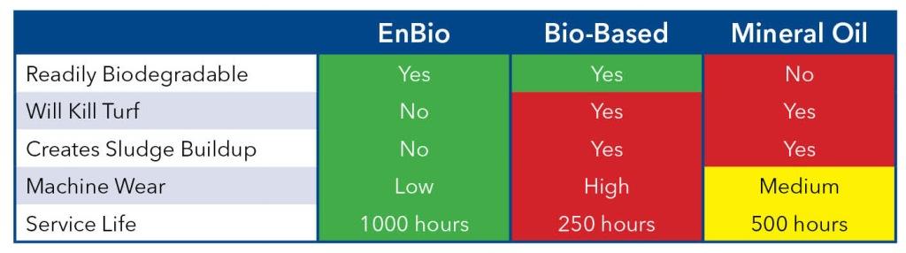 enbio_compare_chart